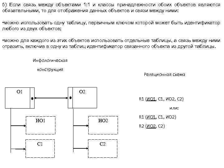 5) Если связь между объектами 1: 1 и классы принадлежности обоих объектов являются обязательными,