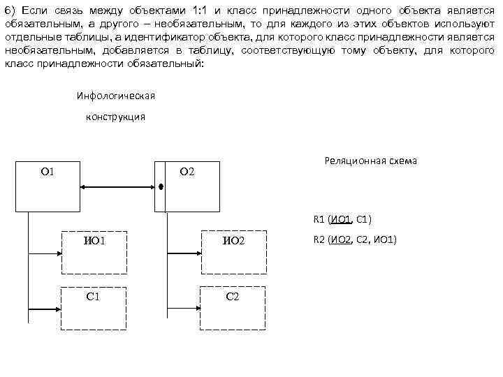 6) Если связь между объектами 1: 1 и класс принадлежности одного объекта является обязательным,