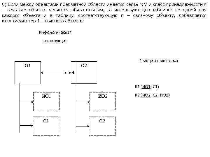 8) Если между объектами предметной области имеется связь 1: М и класс принадлежности n