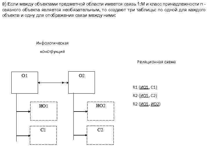 9) Если между объектами предметной области имеется связь 1: М и класс принадлежности n