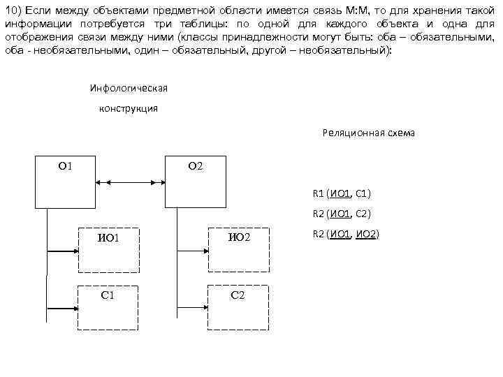 10) Если между объектами предметной области имеется связь М: М, то для хранения такой