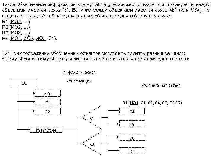 Такое объединение информации в одну таблицу возможно только в том случае, если между объектами