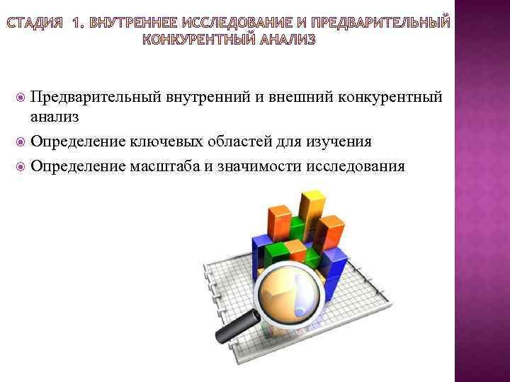 Предварительный внутренний и внешний конкурентный анализ Определение ключевых областей для изучения Определение масштаба и