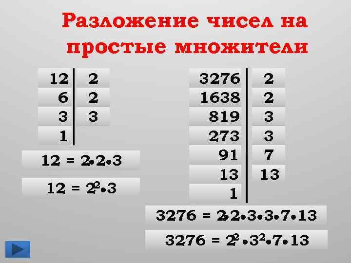 Разложение чисел на простые множители 12 6 3 1 2 2 3 12 =