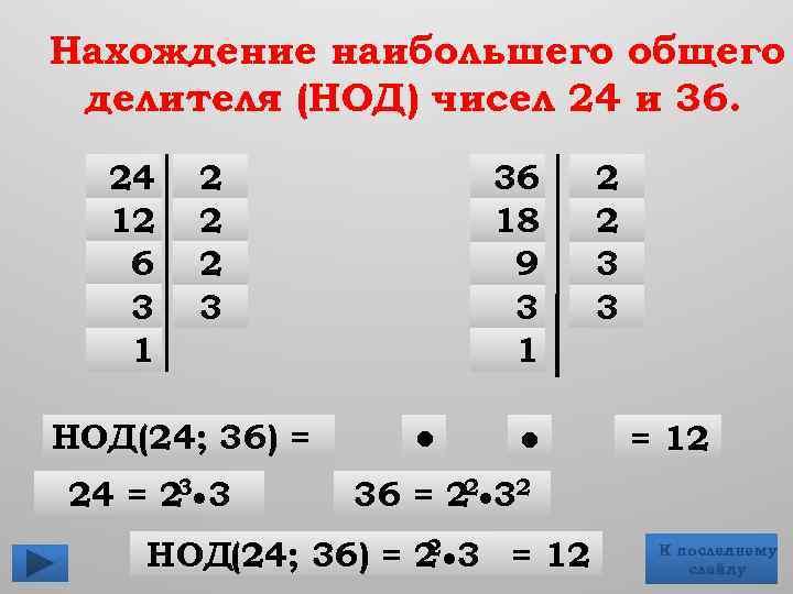 Нахождение наибольшего общего делителя (НОД) чисел 24 и 36. 24 12 6 3 1