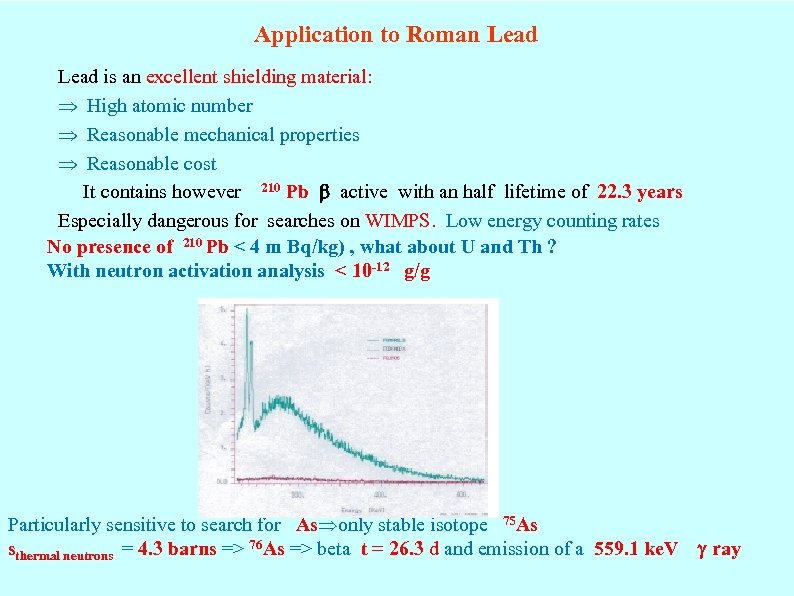Application to Roman Lead is an excellent shielding material: High atomic number Reasonable mechanical