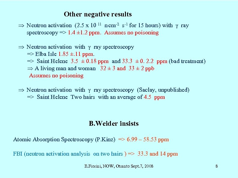 Other negative results Neutron activation (2. 5 x 10 11 n cm-2 s-1 for