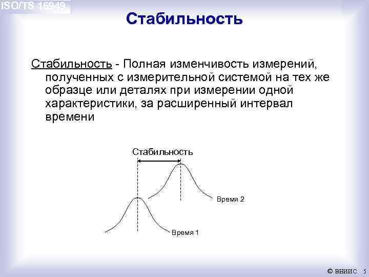 ISO/TS 16949 Стабильность - Полная изменчивость измерений, полученных с измерительной системой на тех же