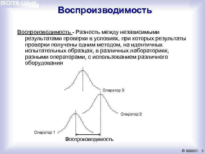ISO/TS 16949 Воспроизводимость - Разность между независимыми результатами проверки в условиях, при которых результаты