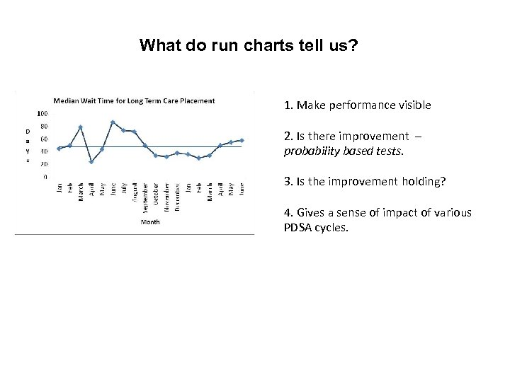 What do run charts tell us? 1. Make performance visible 2. Is there improvement