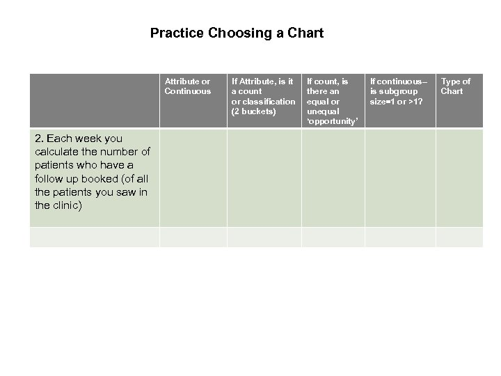 Practice Choosing a Chart Attribute or Continuous 2. Each week you calculate the number