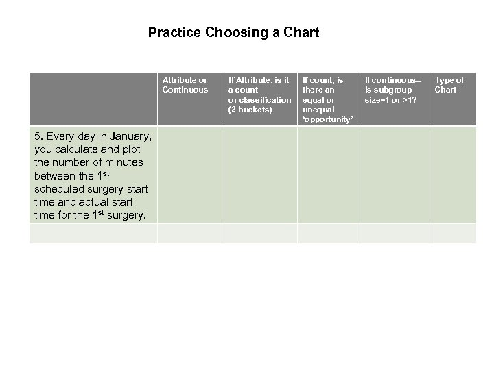 Practice Choosing a Chart Attribute or Continuous 5. Every day in January, you calculate