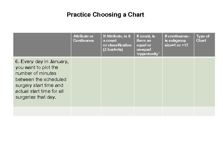 Practice Choosing a Chart Attribute or Continuous 6. Every day in January, you want