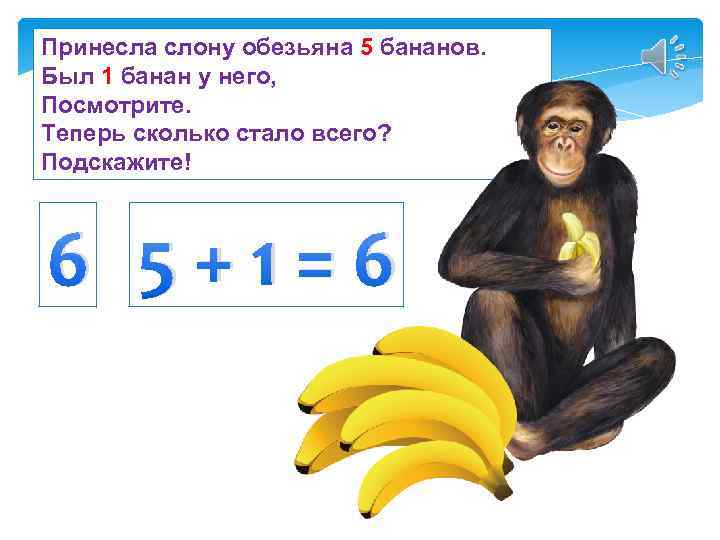 Принесла слону обезьяна 5 бананов. Был 1 банан у него, Посмотрите. Теперь сколько стало