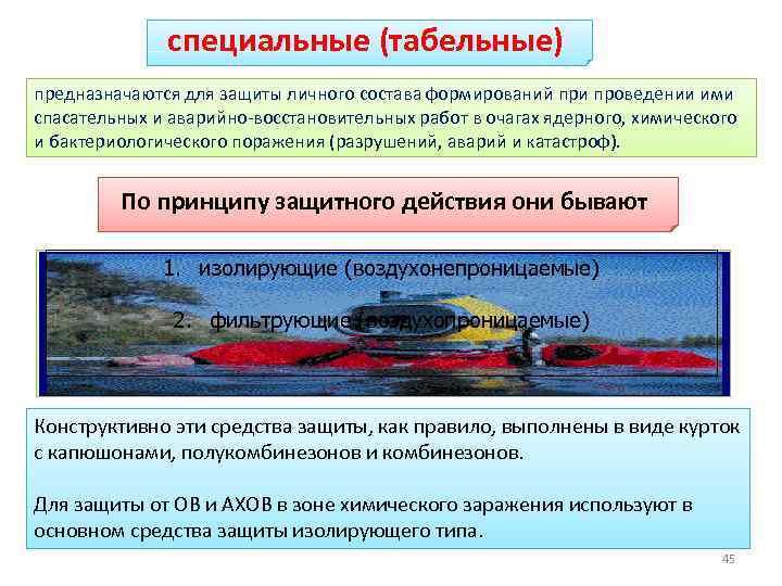 специальные (табельные) предназначаются для защиты личного состава формирований при проведении ими спасательных и аварийно