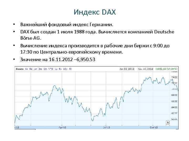 Индекс DAX • Важнейший фондовый индекс Германии. • DAX был создан 1 июля 1988