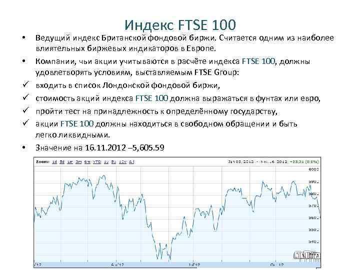 • • ü ü • Индекс FTSE 100 Ведущий индекс Британской фондовой биржи.
