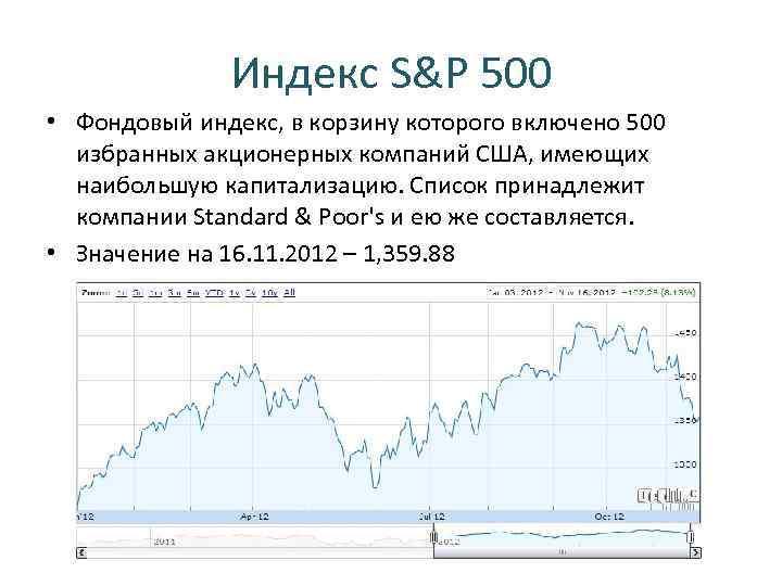 Индекс S&P 500 • Фондовый индекс, в корзину которого включено 500 избранных акционерных компаний