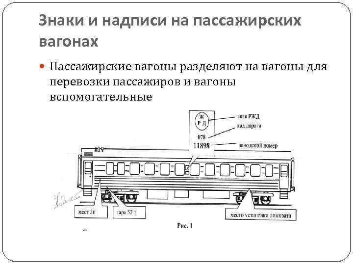 Знаки и надписи на пассажирских вагонах Пассажирские вагоны разделяют на вагоны для перевозки пассажиров