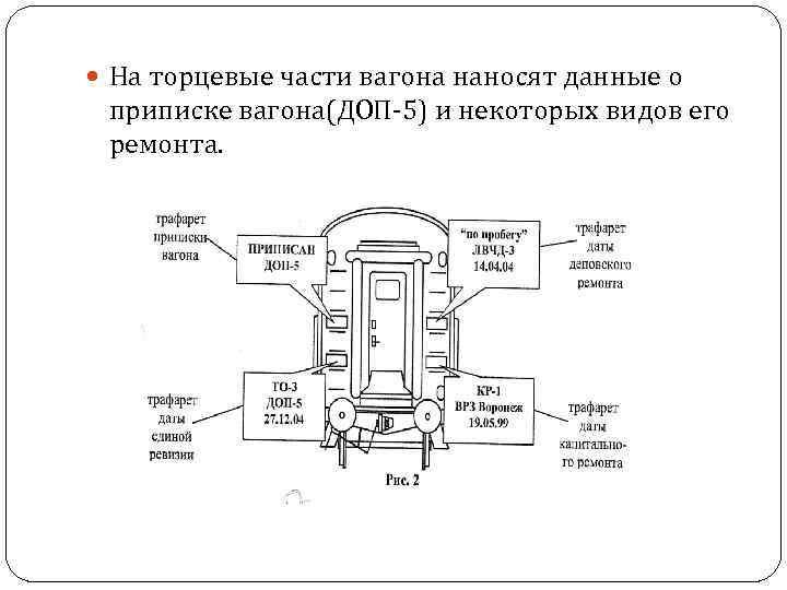 На торцевые части вагона наносят данные о приписке вагона(ДОП-5) и некоторых видов его