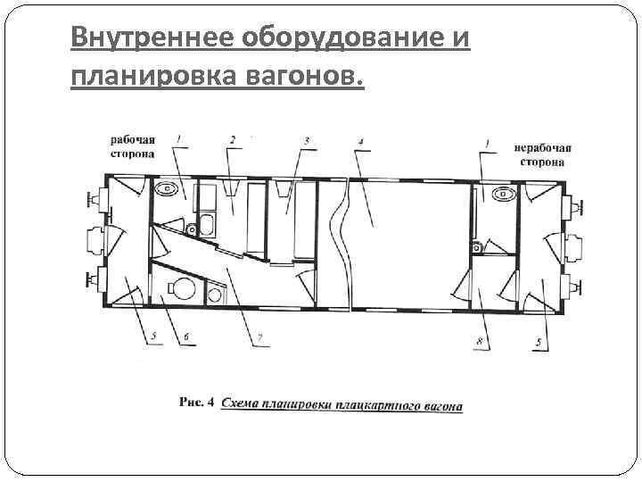 Внутреннее оборудование и планировка вагонов.
