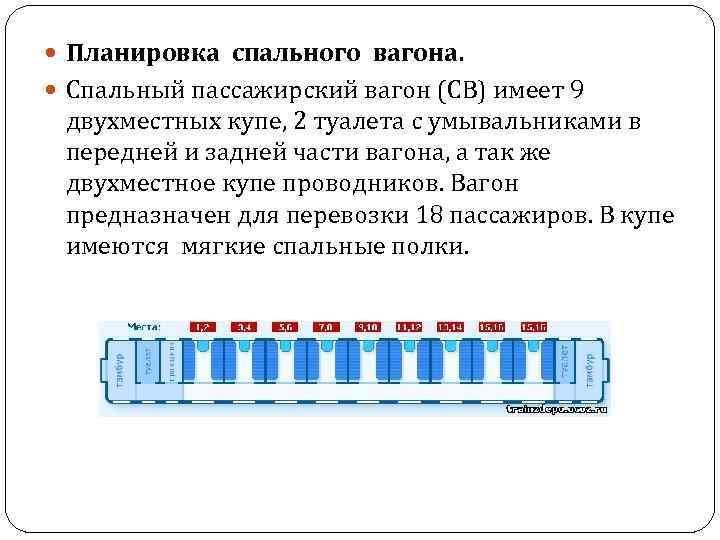 Планировка спального вагона. Спальный пассажирский вагон (СВ) имеет 9 двухместных купе, 2 туалета