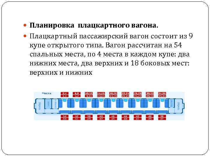 Планировка плацкартного вагона. Плацкартный пассажирский вагон состоит из 9 купе открытого типа. Вагон