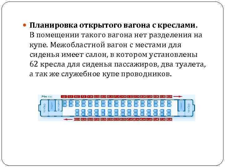 Планировка открытого вагона с креслами. В помещении такого вагона нет разделения на купе.