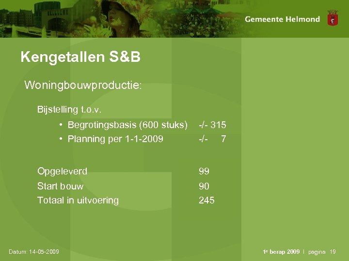 Kengetallen S&B Woningbouwproductie: Bijstelling t. o. v. • Begrotingsbasis (600 stuks) • Planning per