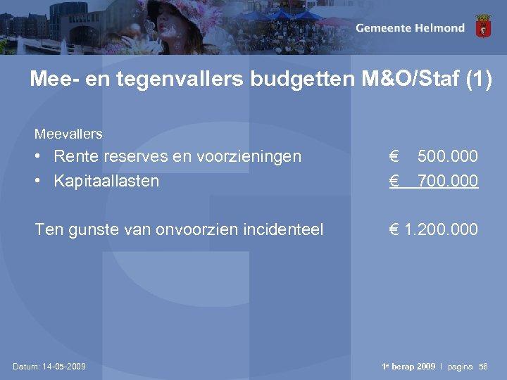 Mee- en tegenvallers budgetten M&O/Staf (1) Meevallers • Rente reserves en voorzieningen • Kapitaallasten