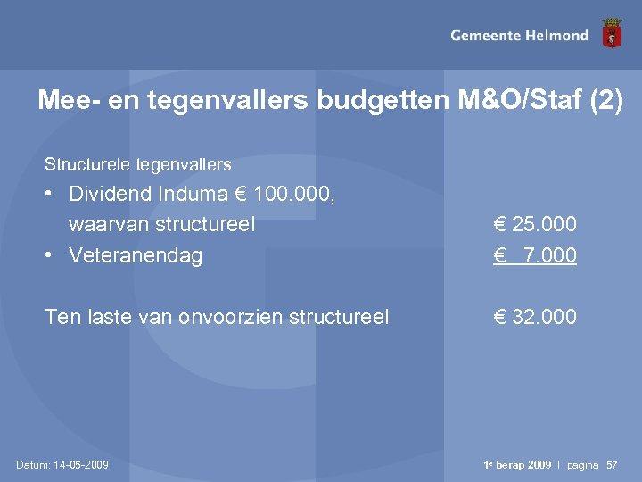 Mee- en tegenvallers budgetten M&O/Staf (2) Structurele tegenvallers • Dividend Induma € 100. 000,