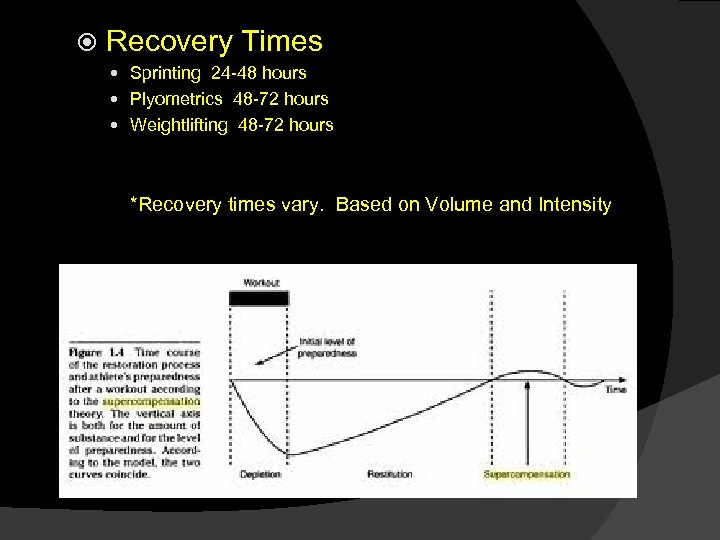 Recovery Times Sprinting 24 -48 hours Plyometrics 48 -72 hours Weightlifting 48 -72