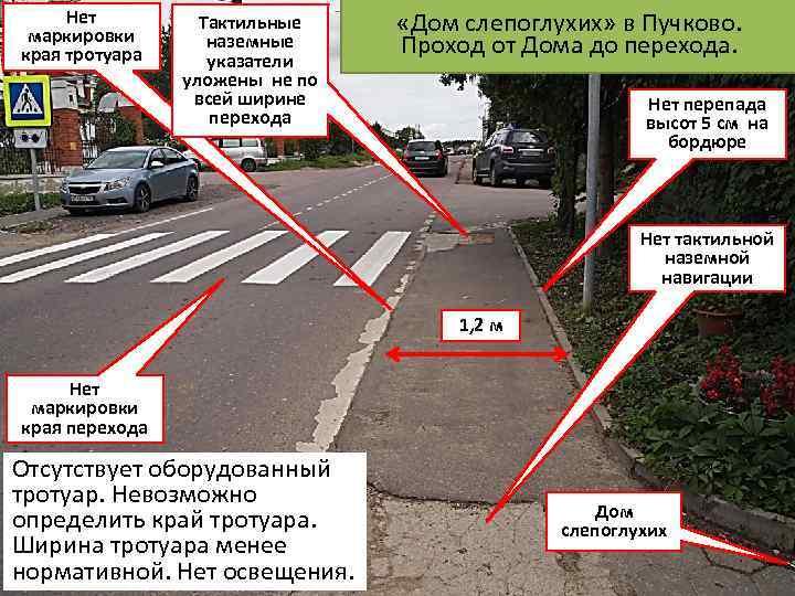 Нет маркировки края тротуара Тактильные наземные указатели уложены не по всей ширине перехода «Дом