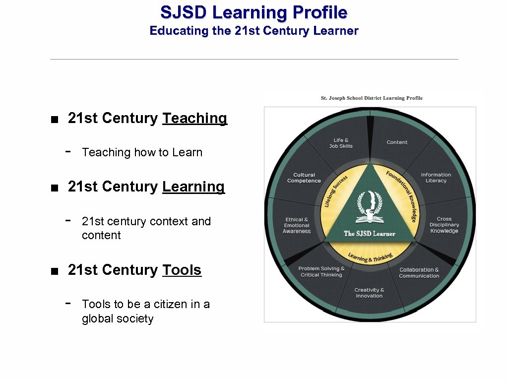 SJSD Learning Profile Educating the 21 st Century Learner ■ 21 st Century Teaching