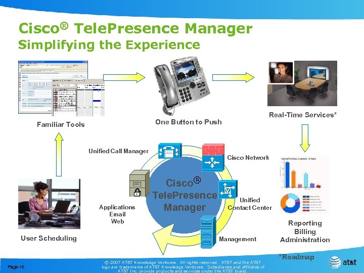 Cisco® Tele. Presence Manager Simplifying the Experience Familiar Tools Unified Call Manager Applications Email
