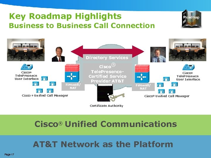 Key Roadmap Highlights Business to Business Call Connection Directory Services ® Cisco® Tele. Presence