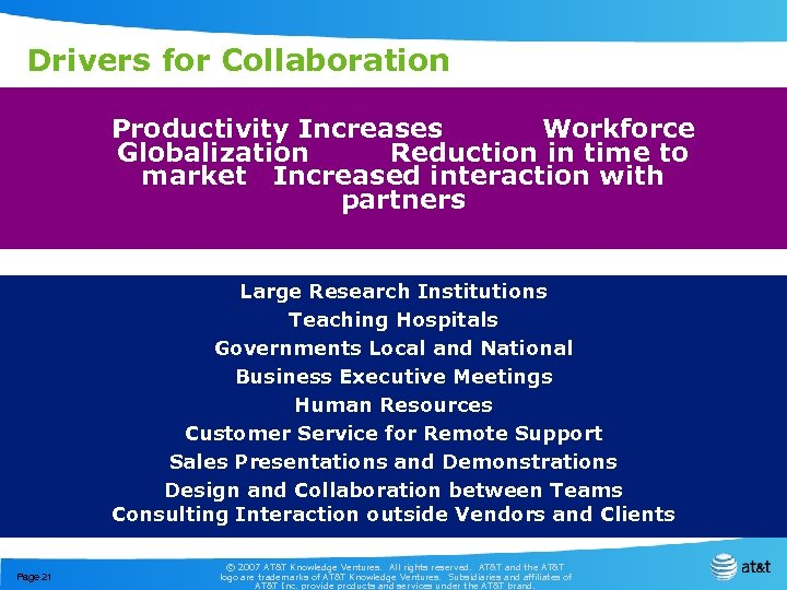 Drivers for Collaboration Productivity Increases Workforce Globalization Reduction in time to market Increased interaction