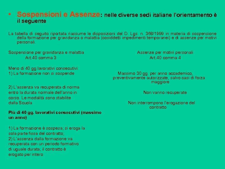 • Sospensioni e Assenze: nelle diverse sedi italiane l'orientamento è il seguente La