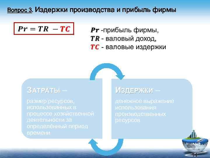 Вопрос 3. Издержки производства и прибыль фирмы ЗАТРАТЫ – ИЗДЕРЖКИ – размер ресурсов, использованных