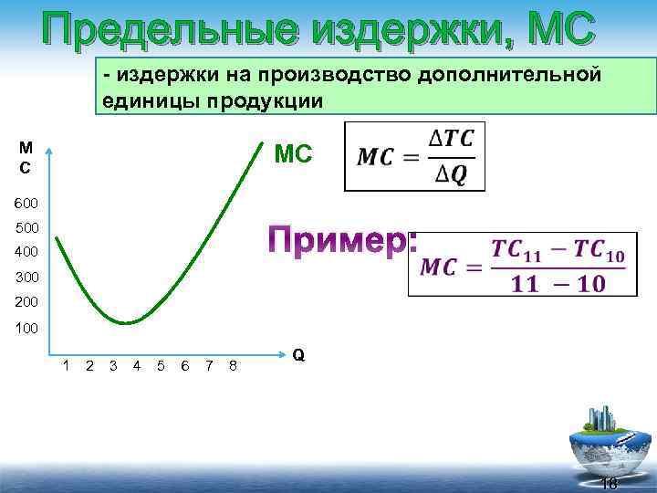 Предельные издержки, MC - издержки на производство дополнительной единицы продукции M C MC 600