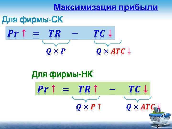 Максимизация прибыли Для фирмы-СК Для фирмы-НК 24