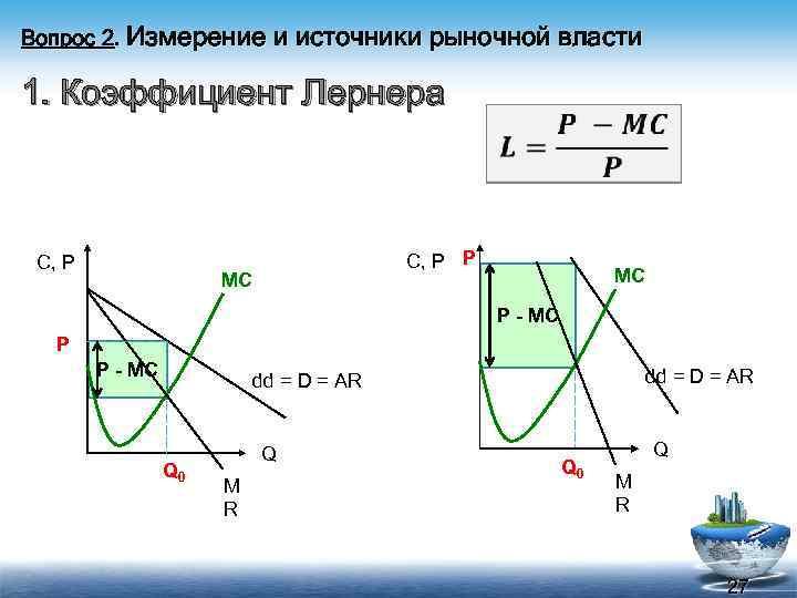 Вопрос 2. Измерение и источники рыночной власти 1. Коэффициент Лернера C, P P MC