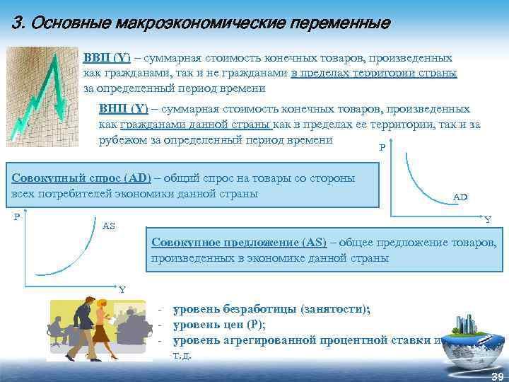 3. Основные макроэкономические переменные ВВП (Y) – суммарная стоимость конечных товаров, произведенных как гражданами,