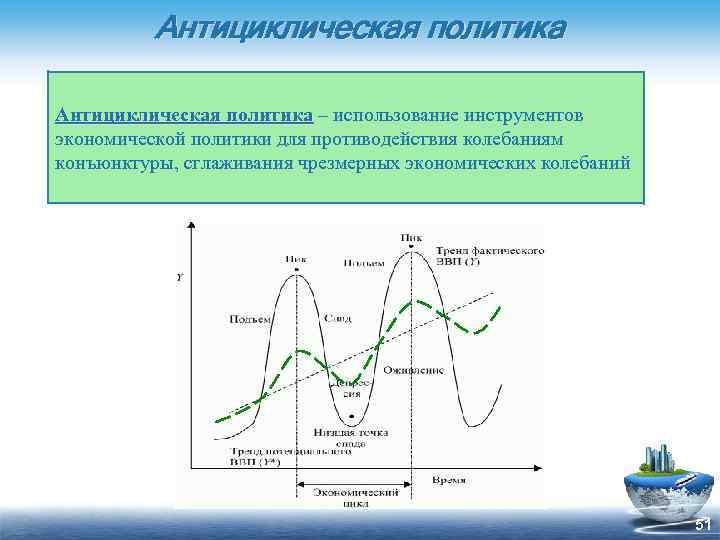 Антициклическая политика – использование инструментов экономической политики для противодействия колебаниям конъюнктуры, сглаживания чрезмерных экономических