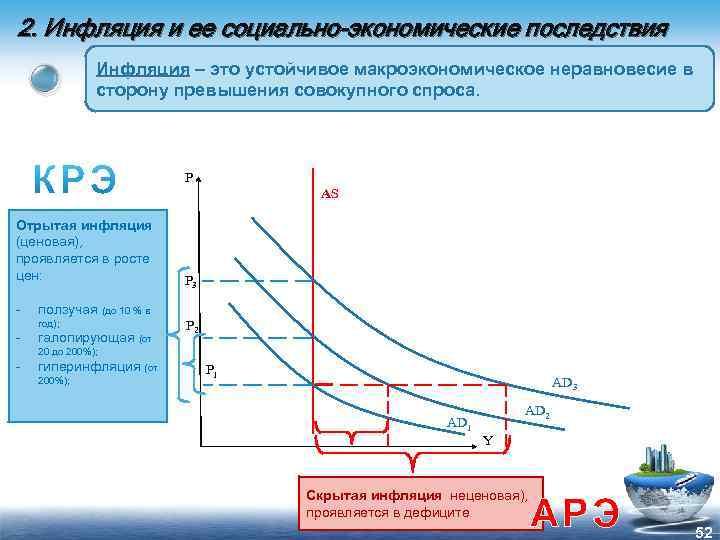 2. Инфляция и ее социально-экономические последствия Инфляция – это устойчивое макроэкономическое неравновесие в сторону