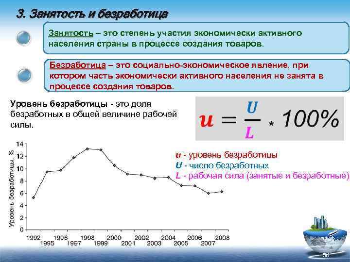 3. Занятость и безработица Занятость – это степень участия экономически активного населения страны в