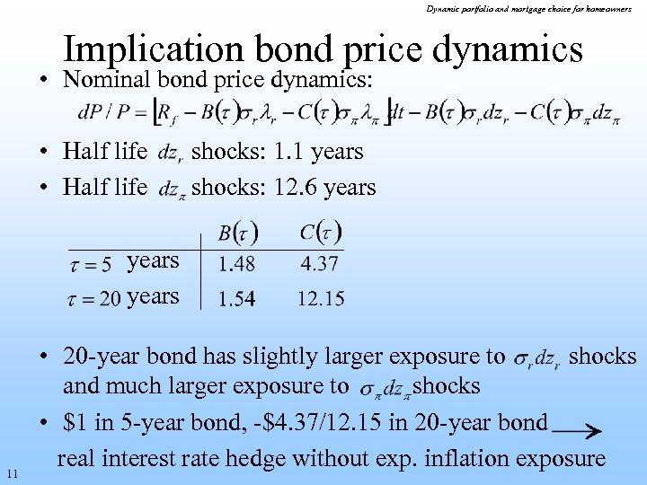 Dynamic portfolio and mortgage choice for homeowners Implication bond price dynamics • Nominal bond