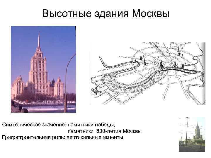 Высотные здания Москвы Символическое значение: памятники победы, памятники 800 -летия Москвы Градостроительная роль: вертикальные