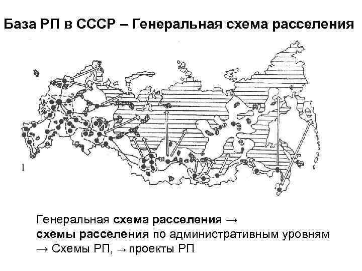 База РП в СССР – Генеральная схема расселения → схемы расселения по административным уровням