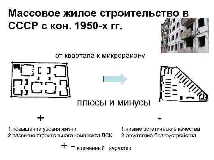 Массовое жилое строительство в СССР с кон. 1950 -х гг. от квартала к микрорайону
